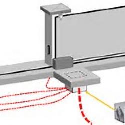 installation de portails motorisés